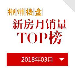 3月柳州新房销售榜