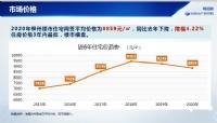 """""""住房不炒""""坚定贯彻 2020柳州住宅成交均价8859元/㎡"""