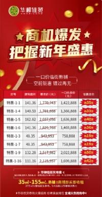 柳南老城区有套最高优惠50万的临街现铺 值不值得入手?