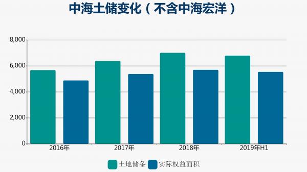 数据来源:企业年报、观点指数整理