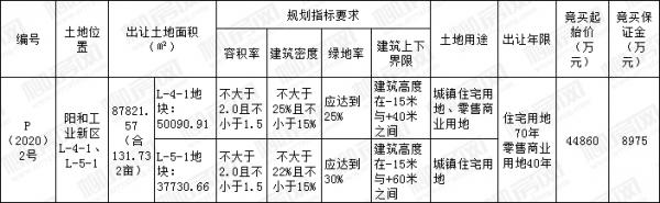 [挂牌]柳州国有建设用地(2020)2号使用权出让公告
