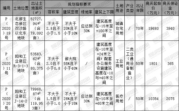 [挂牌]柳州国有建设用地(2020)11号使用权出让公告