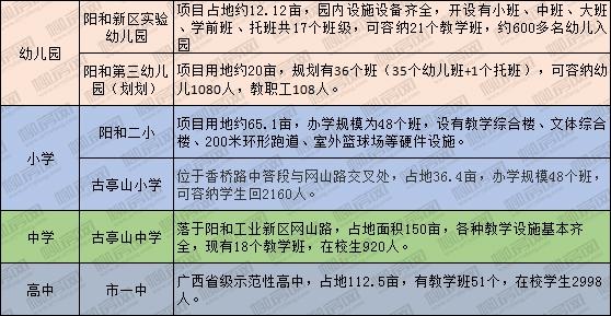 古山居苑周边学校概况.jpg