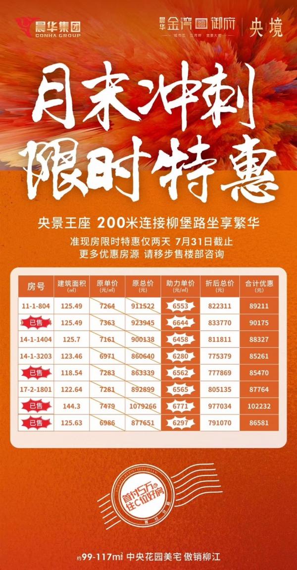 「晨华·金湾御府」月末限时优惠 住宅单价低至6280元/㎡