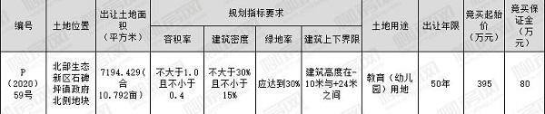 [挂牌]柳州国有建设用地(2020)48号使用权出让公告