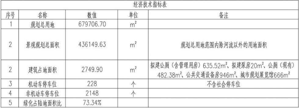 九曲河经济技术.png