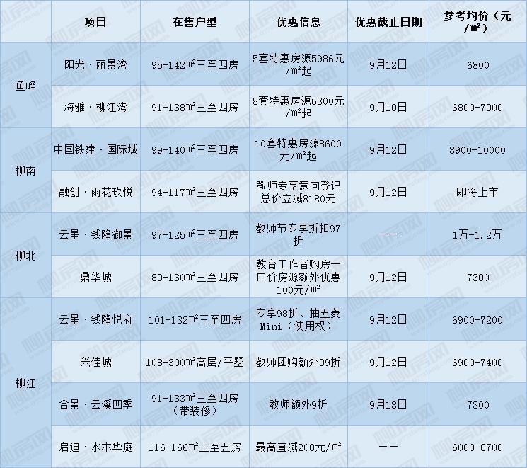 QQ图片20210909172913副本.png