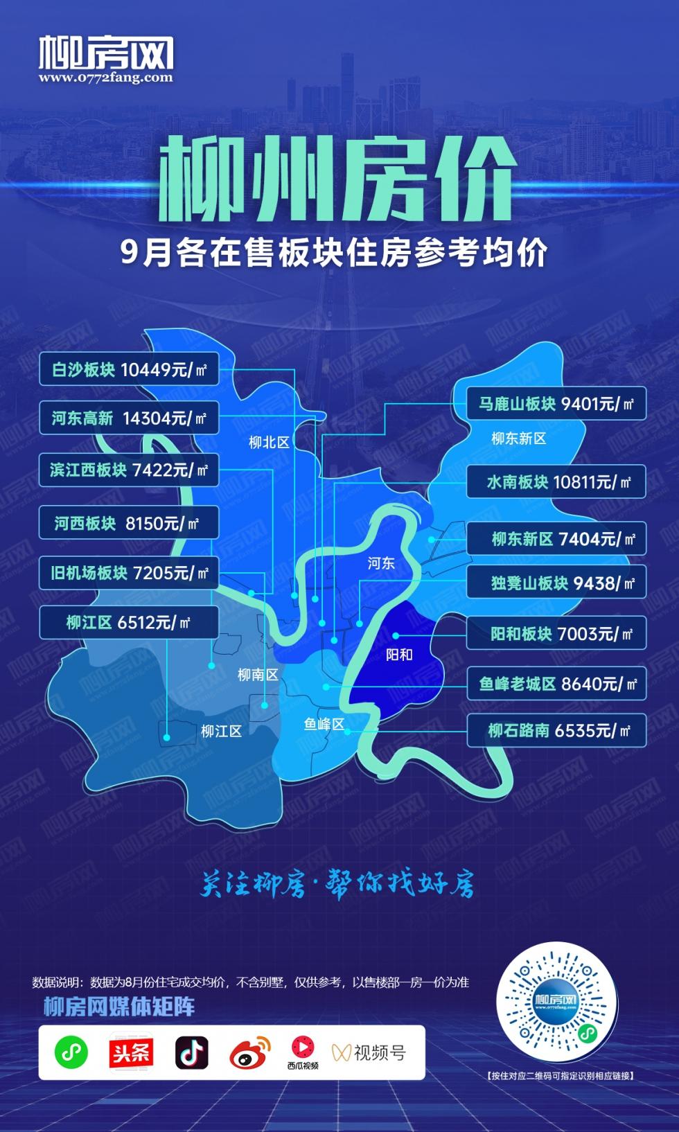 房价地图9月.jpg